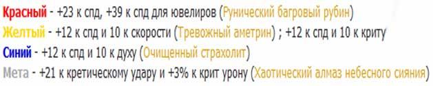 Sokety-dlya-destro-Loka-3-3-5-PvE