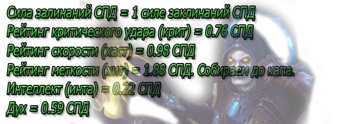 ShP-prist-harakteristiki